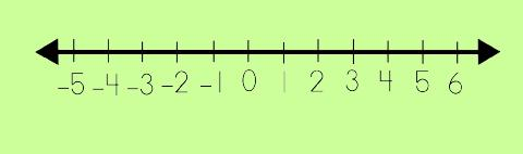 numberline5to6